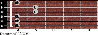 Dbm(maj11)/G# for guitar on frets 4, 4, 4, 5, 5, 4