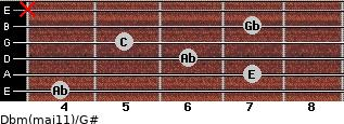 Dbm(maj11)/G# for guitar on frets 4, 7, 6, 5, 7, x