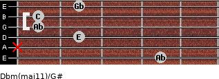 Dbm(maj11)/G# for guitar on frets 4, x, 2, 1, 1, 2