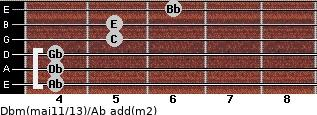 Dbm(maj11/13)/Ab add(m2) guitar chord