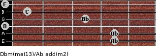 Dbm(maj13)/Ab add(m2) guitar chord