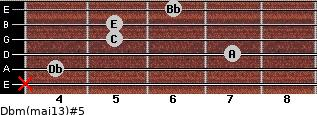 Dbm(maj13)#5 for guitar on frets x, 4, 7, 5, 5, 6