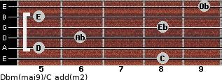 Dbm(maj9)/C add(m2) guitar chord