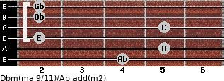 Dbm(maj9/11)/Ab add(m2) guitar chord