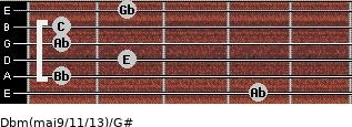 Dbm(maj9/11/13)/G# for guitar on frets 4, 1, 2, 1, 1, 2
