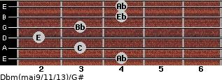 Dbm(maj9/11/13)/G# for guitar on frets 4, 3, 2, 3, 4, 4