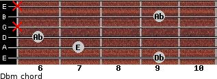 Dbm for guitar on frets 9, 7, 6, x, 9, x