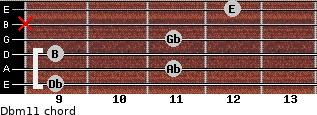 Dbm11 for guitar on frets 9, 11, 9, 11, x, 12