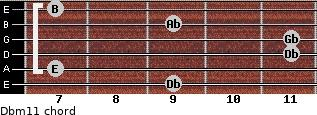 Dbm11 for guitar on frets 9, 7, 11, 11, 9, 7
