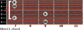 Dbm11 for guitar on frets 9, 7, 9, x, 7, 7