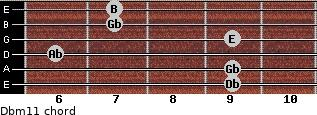 Dbm11 for guitar on frets 9, 9, 6, 9, 7, 7