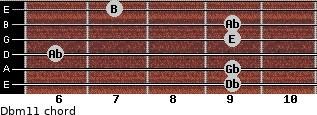 Dbm11 for guitar on frets 9, 9, 6, 9, 9, 7