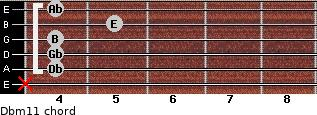 Dbm11 for guitar on frets x, 4, 4, 4, 5, 4