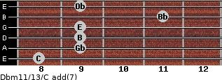 Dbm11/13/C add(7) guitar chord