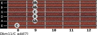 Dbm11/C add(7) guitar chord
