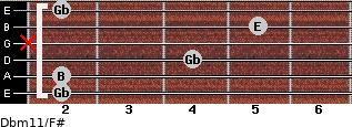 Dbm11/F# for guitar on frets 2, 2, 4, x, 5, 2