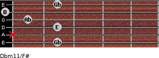 Dbm11/F# for guitar on frets 2, x, 2, 1, 0, 2