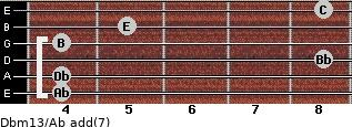 Dbm13/Ab add(7) guitar chord