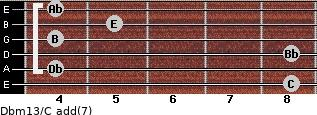 Dbm13/C add(7) guitar chord