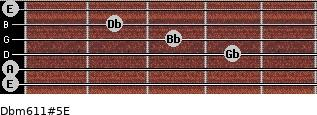 Dbm6/11#5/E for guitar on frets 0, 0, 4, 3, 2, 0