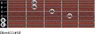Dbm6/11#5/E for guitar on frets 0, 0, 4, 3, 2, 2