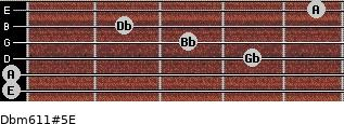 Dbm6/11#5/E for guitar on frets 0, 0, 4, 3, 2, 5