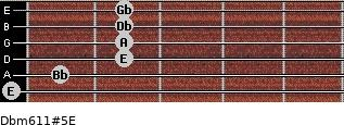 Dbm6/11#5/E for guitar on frets 0, 1, 2, 2, 2, 2