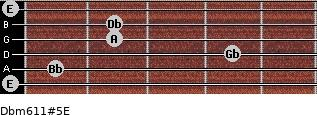 Dbm6/11#5/E for guitar on frets 0, 1, 4, 2, 2, 0