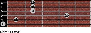 Dbm6/11#5/E for guitar on frets 0, 1, 4, 2, 2, 2