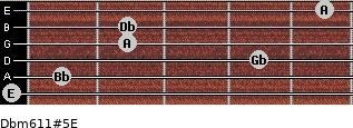 Dbm6/11#5/E for guitar on frets 0, 1, 4, 2, 2, 5
