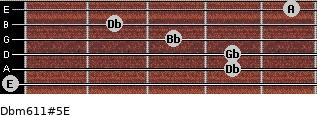 Dbm6/11#5/E for guitar on frets 0, 4, 4, 3, 2, 5