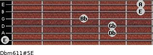 Dbm6/11#5/E for guitar on frets 0, 4, 4, 3, 5, 5