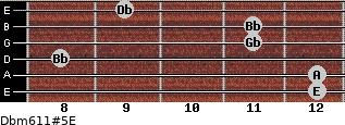 Dbm6/11#5/E for guitar on frets 12, 12, 8, 11, 11, 9