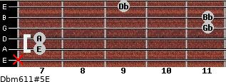 Dbm6/11#5/E for guitar on frets x, 7, 7, 11, 11, 9