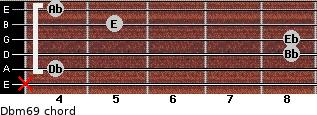 Dbm6/9 for guitar on frets x, 4, 8, 8, 5, 4