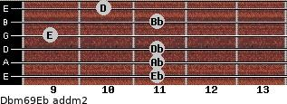 Dbm6/9/Eb add(m2) guitar chord