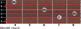 Dbm6/E for guitar on frets x, 7, 8, 6, x, 4