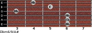 Dbm6/9/A# for guitar on frets 6, 6, 6, 3, 5, 4