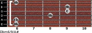 Dbm6/9/A# for guitar on frets 6, 6, 8, 9, 9, 6