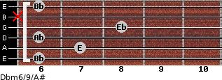 Dbm6/9/A# for guitar on frets 6, 7, 6, 8, x, 6