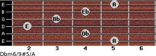 Dbm6/9#5/A for guitar on frets 5, 4, 2, 3, 4, 5