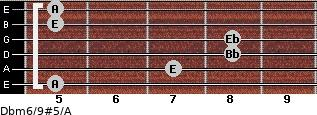 Dbm6/9#5/A for guitar on frets 5, 7, 8, 8, 5, 5