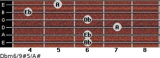 Dbm6/9#5/A# for guitar on frets 6, 6, 7, 6, 4, 5