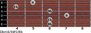 Dbm6/9#5/Bb for guitar on frets 6, 6, 7, 6, 4, 5