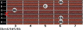 Dbm6/9#5/Bb for guitar on frets 6, 6, x, 3, 5, 6