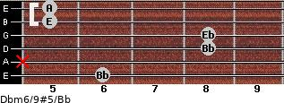 Dbm6/9#5/Bb for guitar on frets 6, x, 8, 8, 5, 5