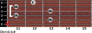 Dbm6/A# for guitar on frets x, 13, 11, 13, 11, 12