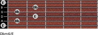 Dbm6/E for guitar on frets 0, 1, 2, 1, 2, 0