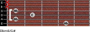 Dbm6/G# for guitar on frets 4, 1, 2, 1, x, x