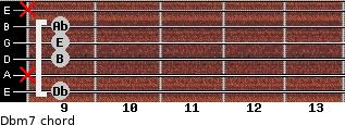 Dbm7 for guitar on frets 9, x, 9, 9, 9, x